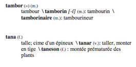 Lexic del vivaro-alpenc e del vivarés